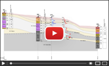 video-stratigraphy-cross-sections